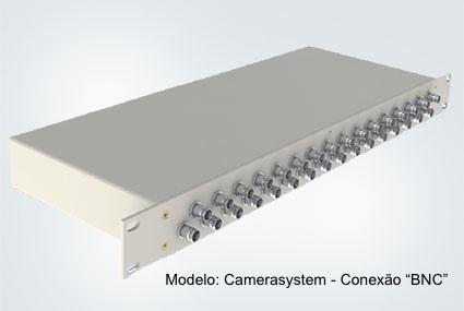 """Camerasystem - Conexão """"BNC"""""""